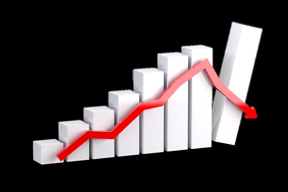 Pagrindiniai Ekonominiai Rodikliai, veikiantys rinkų prekybą